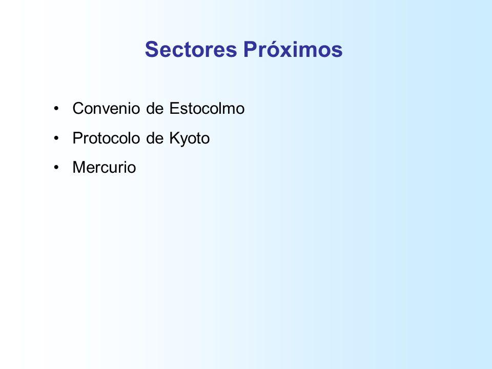 Sectores Próximos Convenio de Estocolmo Protocolo de Kyoto Mercurio