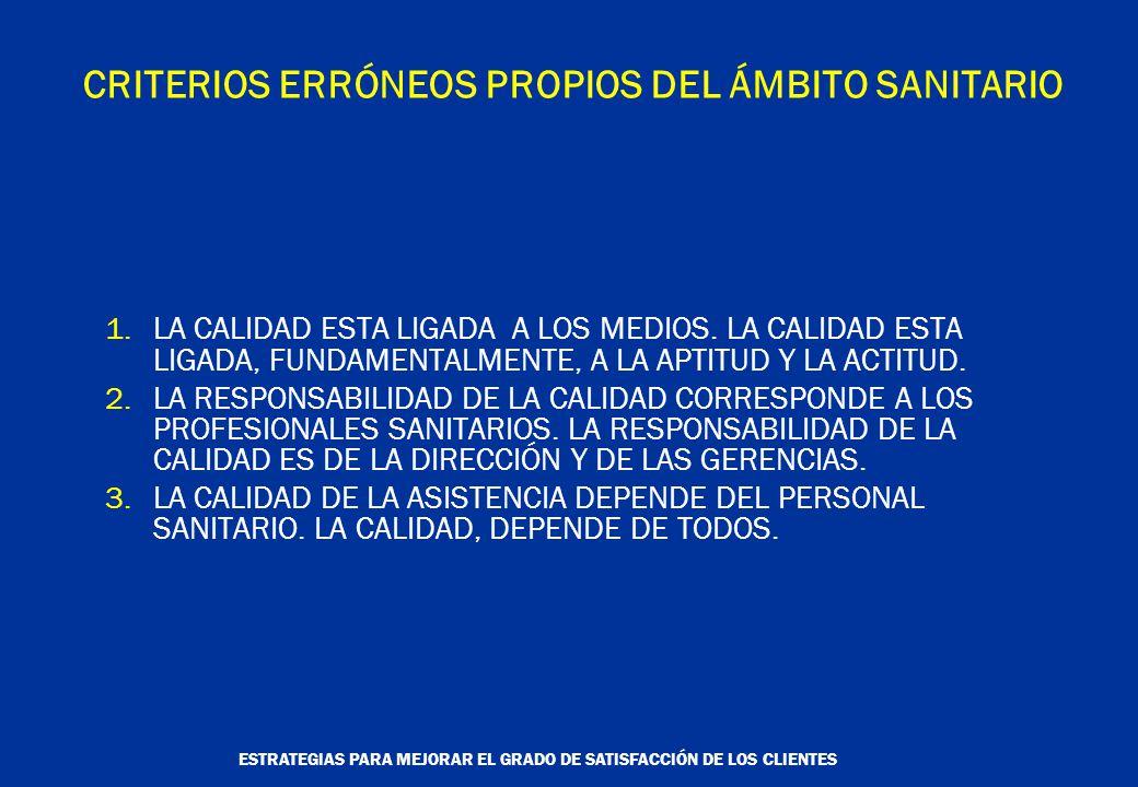 ESTRATEGIAS PARA MEJORAR EL GRADO DE SATISFACCIÓN DE LOS CLIENTES CRITERIOS ERRÓNEOS PROPIOS DEL ÁMBITO SANITARIO 1.LA CALIDAD ESTA LIGADA A LOS MEDIOS.