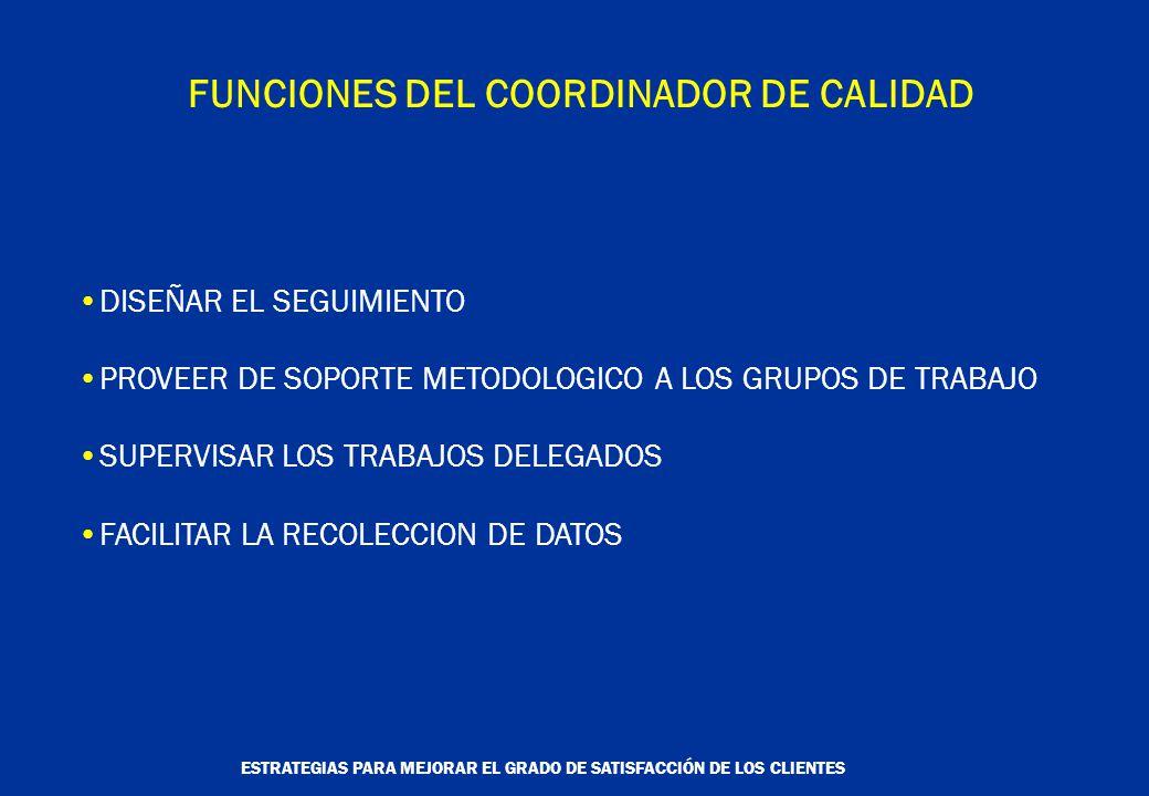 ESTRATEGIAS PARA MEJORAR EL GRADO DE SATISFACCIÓN DE LOS CLIENTES DISEÑAR EL SEGUIMIENTO PROVEER DE SOPORTE METODOLOGICO A LOS GRUPOS DE TRABAJO SUPERVISAR LOS TRABAJOS DELEGADOS FACILITAR LA RECOLECCION DE DATOS FUNCIONES DEL COORDINADOR DE CALIDAD