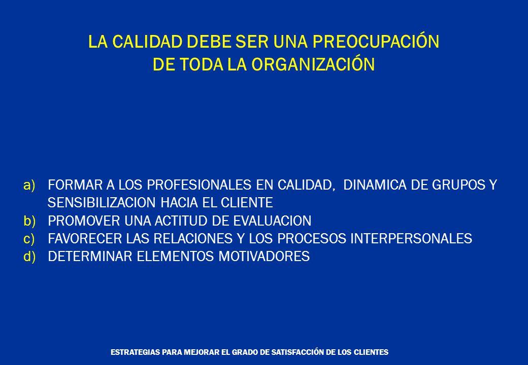 ESTRATEGIAS PARA MEJORAR EL GRADO DE SATISFACCIÓN DE LOS CLIENTES LA CALIDAD DEBE SER UNA PREOCUPACIÓN DE TODA LA ORGANIZACIÓN a)FORMAR A LOS PROFESIONALES EN CALIDAD, DINAMICA DE GRUPOS Y SENSIBILIZACION HACIA EL CLIENTE b)PROMOVER UNA ACTITUD DE EVALUACION c)FAVORECER LAS RELACIONES Y LOS PROCESOS INTERPERSONALES d)DETERMINAR ELEMENTOS MOTIVADORES