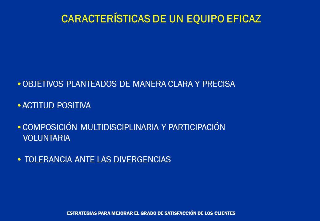 ESTRATEGIAS PARA MEJORAR EL GRADO DE SATISFACCIÓN DE LOS CLIENTES CARACTERÍSTICAS DE UN EQUIPO EFICAZ OBJETIVOS PLANTEADOS DE MANERA CLARA Y PRECISA ACTITUD POSITIVA COMPOSICIÓN MULTIDISCIPLINARIA Y PARTICIPACIÓN VOLUNTARIA TOLERANCIA ANTE LAS DIVERGENCIAS