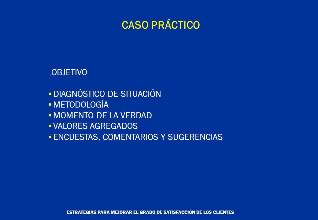 ESTRATEGIAS PARA MEJORAR EL GRADO DE SATISFACCIÓN DE LOS CLIENTES CASO PRÁCTICO.OBJETIVO DIAGNÓSTICO DE SITUACIÓN METODOLOGÍA MOMENTO DE LA VERDAD VALORES AGREGADOS ENCUESTAS, COMENTARIOS Y SUGERENCIAS