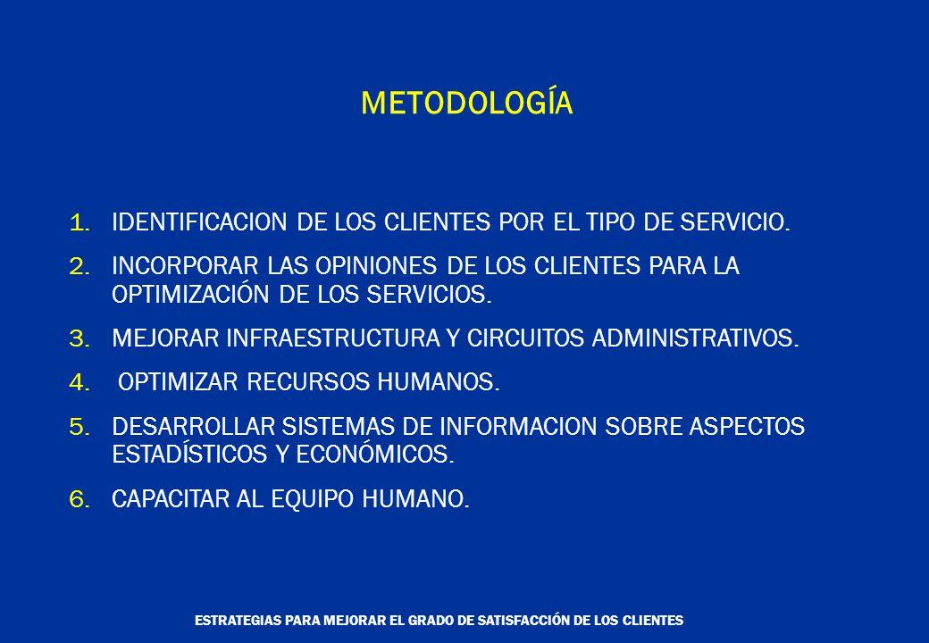 ESTRATEGIAS PARA MEJORAR EL GRADO DE SATISFACCIÓN DE LOS CLIENTES 1.IDENTIFICACION DE LOS CLIENTES POR EL TIPO DE SERVICIO.