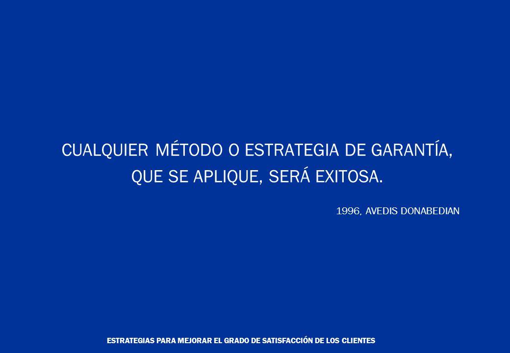 ESTRATEGIAS PARA MEJORAR EL GRADO DE SATISFACCIÓN DE LOS CLIENTES CUALQUIER MÉTODO O ESTRATEGIA DE GARANTÍA, QUE SE APLIQUE, SERÁ EXITOSA.