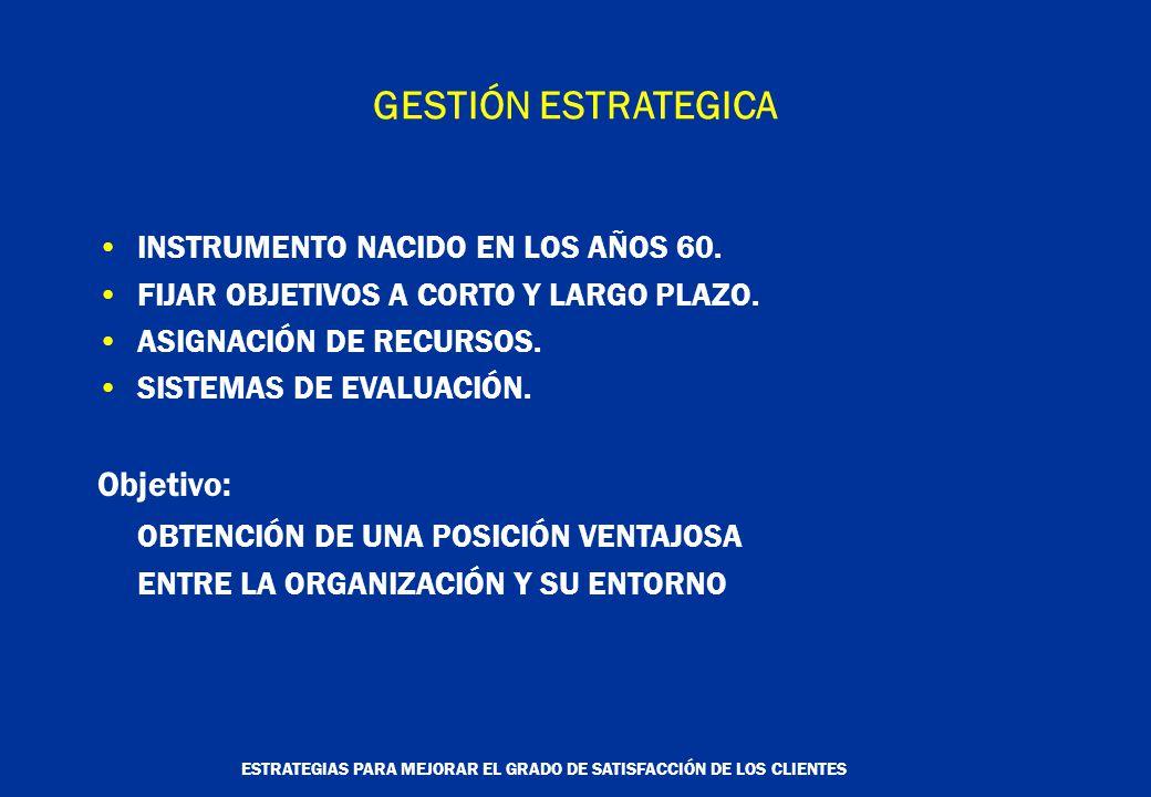 ESTRATEGIAS PARA MEJORAR EL GRADO DE SATISFACCIÓN DE LOS CLIENTES GESTIÓN ESTRATEGICA INSTRUMENTO NACIDO EN LOS AÑOS 60.