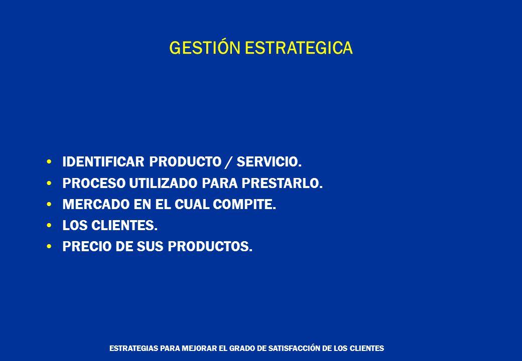ESTRATEGIAS PARA MEJORAR EL GRADO DE SATISFACCIÓN DE LOS CLIENTES GESTIÓN ESTRATEGICA IDENTIFICAR PRODUCTO / SERVICIO.