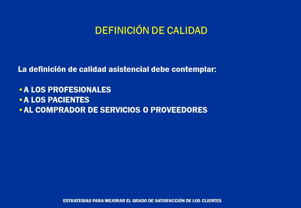 ESTRATEGIAS PARA MEJORAR EL GRADO DE SATISFACCIÓN DE LOS CLIENTES La definición de calidad asistencial debe contemplar: A LOS PROFESIONALES A LOS PACIENTES AL COMPRADOR DE SERVICIOS O PROVEEDORES DEFINICIÓN DE CALIDAD