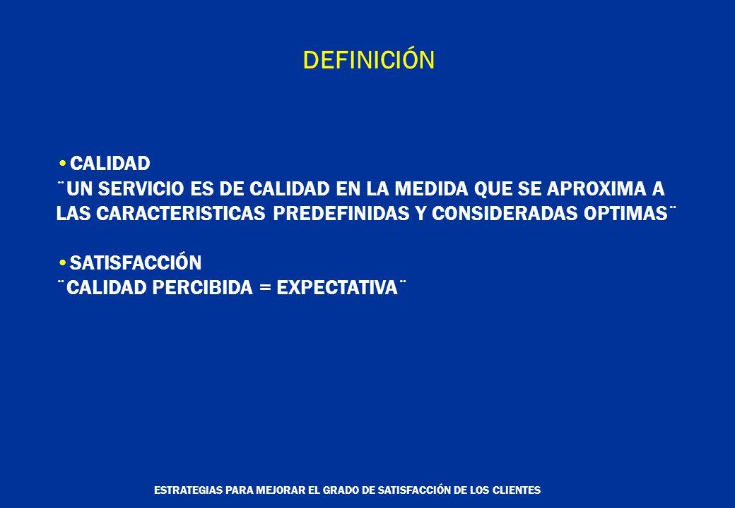 ESTRATEGIAS PARA MEJORAR EL GRADO DE SATISFACCIÓN DE LOS CLIENTES CALIDAD ¨UN SERVICIO ES DE CALIDAD EN LA MEDIDA QUE SE APROXIMA A LAS CARACTERISTICAS PREDEFINIDAS Y CONSIDERADAS OPTIMAS¨ SATISFACCIÓN ¨CALIDAD PERCIBIDA = EXPECTATIVA¨ DEFINICIÓN