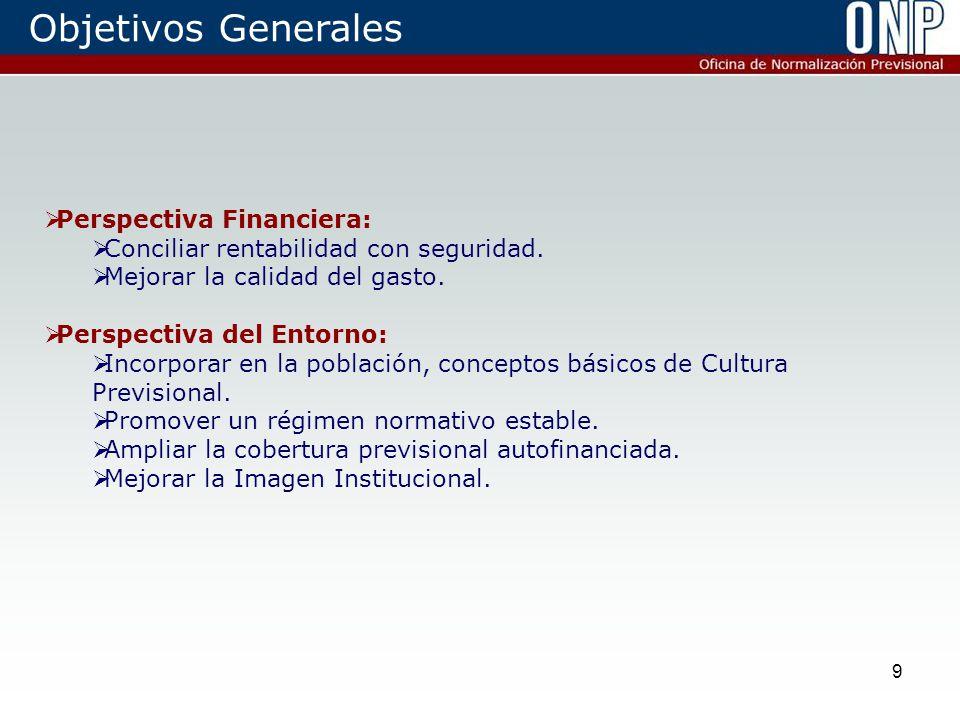 9  Perspectiva Financiera:  Conciliar rentabilidad con seguridad.