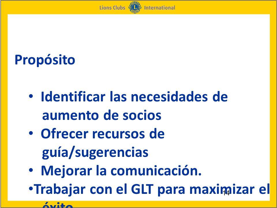 14 Propósito Identificar las necesidades de aumento de socios Ofrecer recursos de guía/sugerencias Mejorar la comunicación.