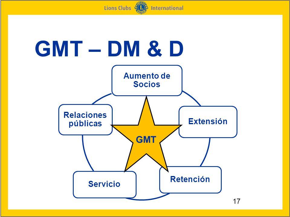 17 Aumento de Socios Extensión RetenciónServicio Relaciones públicas GMT GMT – DM & D
