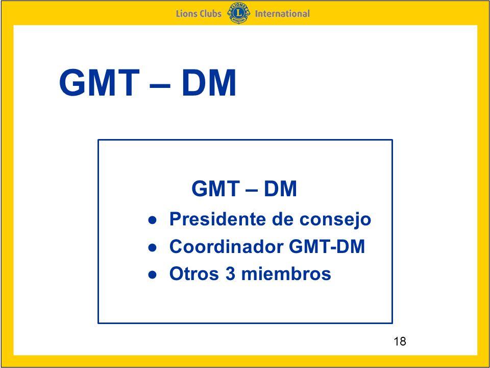18 GMT – DM ● Presidente de consejo ● Coordinador GMT-DM ● Otros 3 miembros