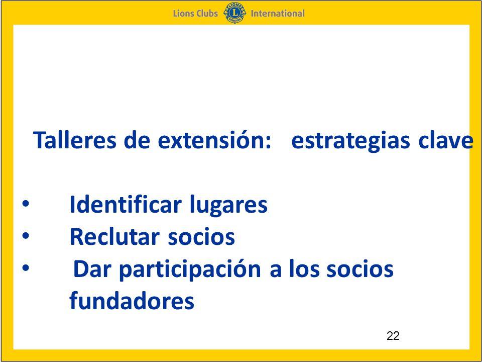 22 Talleres de extensión: estrategias clave Identificar lugares Reclutar socios Dar participación a los socios fundadores