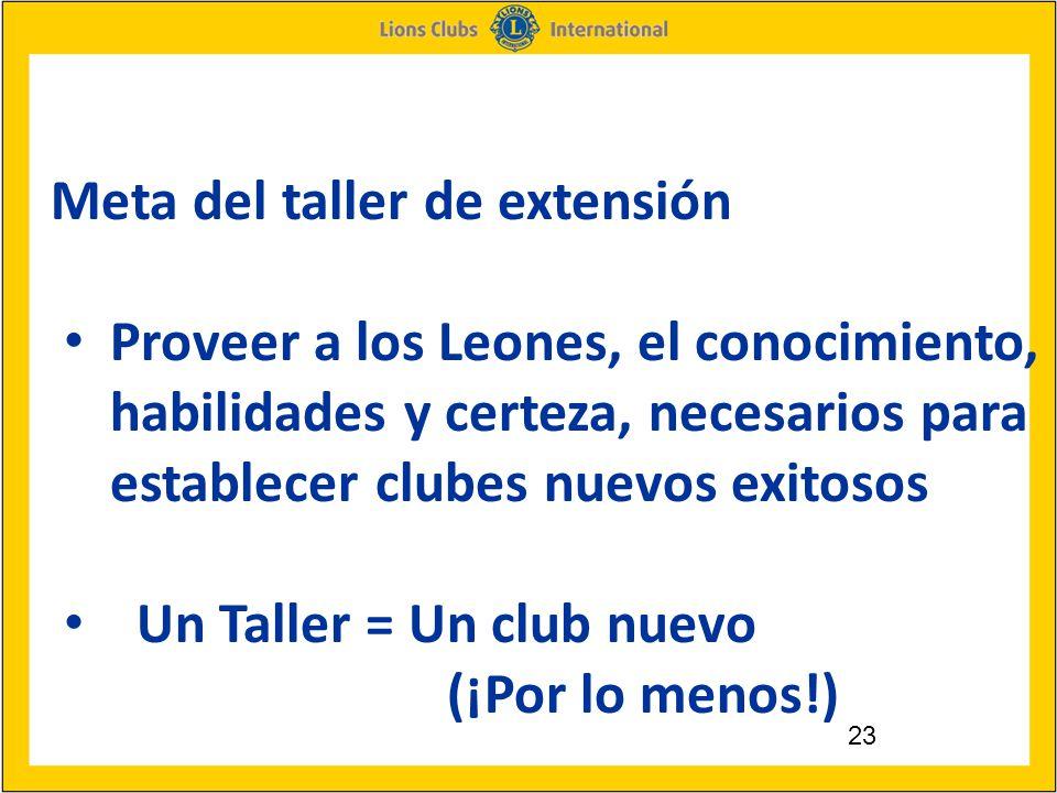 23 Meta del taller de extensión Proveer a los Leones, el conocimiento, habilidades y certeza, necesarios para establecer clubes nuevos exitosos Un Taller = Un club nuevo (¡Por lo menos!)