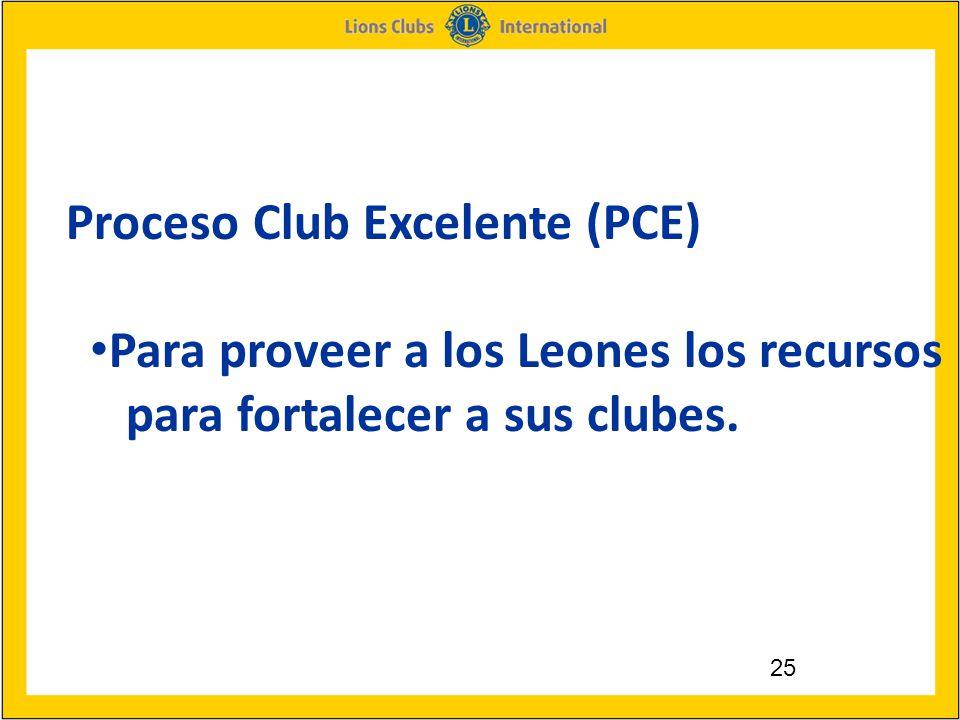 25 Proceso Club Excelente (PCE) Para proveer a los Leones los recursos para fortalecer a sus clubes.