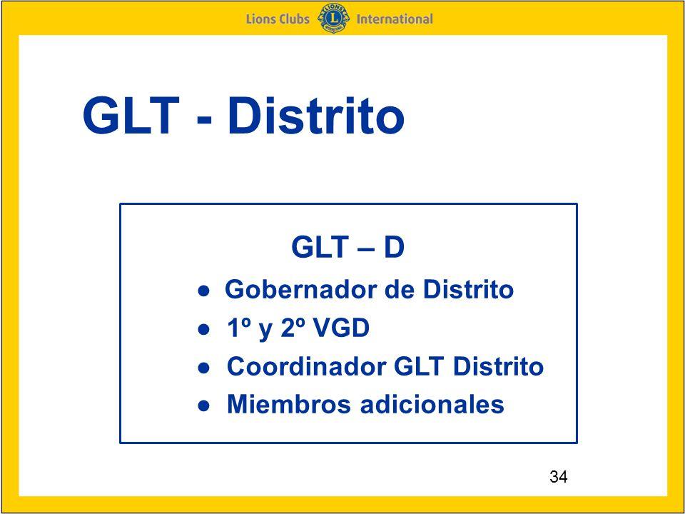 34 GLT - Distrito GLT – D ● Gobernador de Distrito ● 1º y 2º VGD ● Coordinador GLT Distrito ● Miembros adicionales