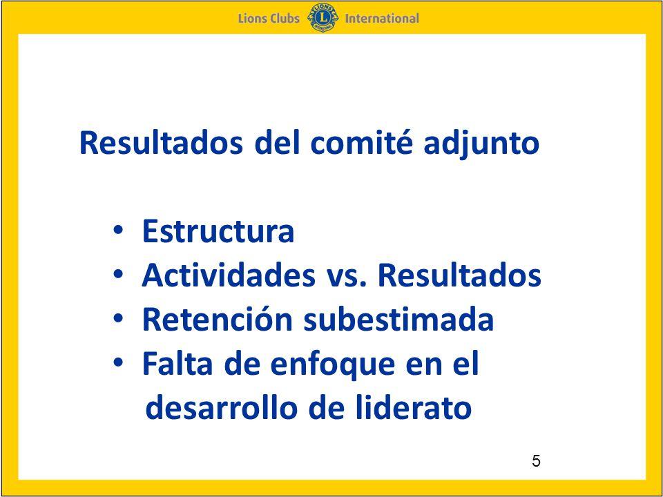 5 Resultados del comité adjunto Estructura Actividades vs.