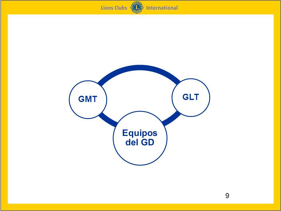 9 Equipos del GD GMTGLT