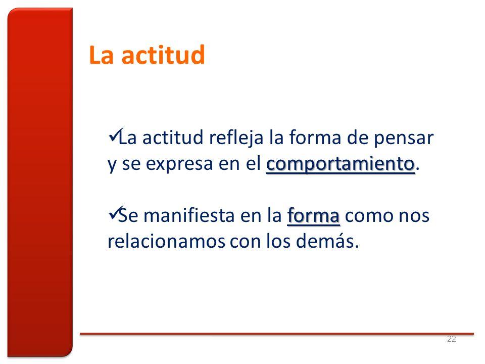 La actitud 22 comportamiento La actitud refleja la forma de pensar y se expresa en el comportamiento.