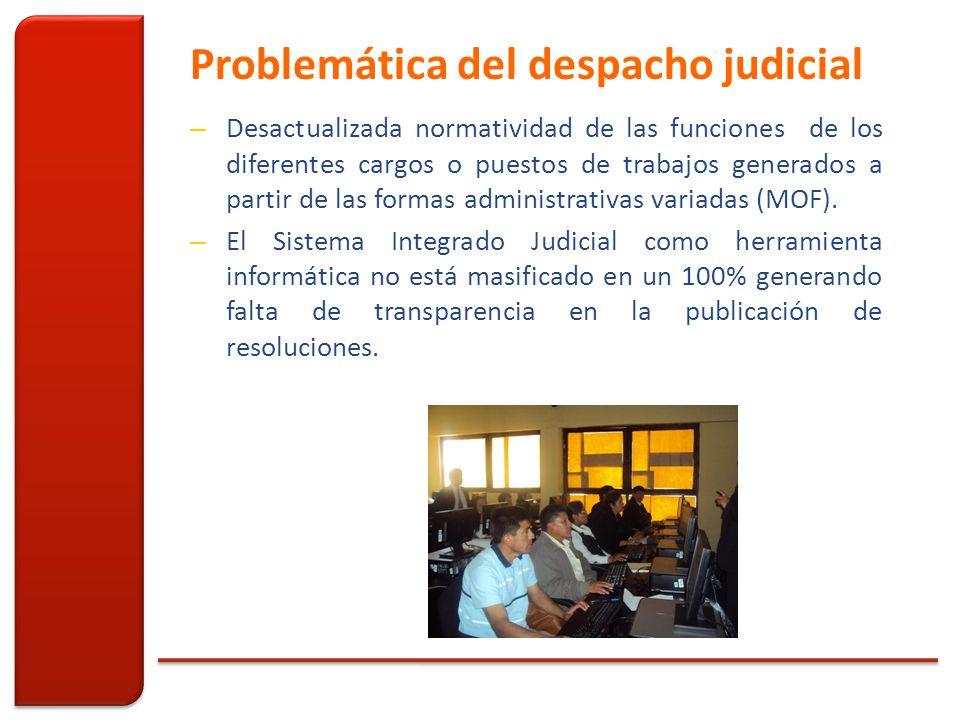 Problemática del despacho judicial – Desactualizada normatividad de las funciones de los diferentes cargos o puestos de trabajos generados a partir de las formas administrativas variadas (MOF).