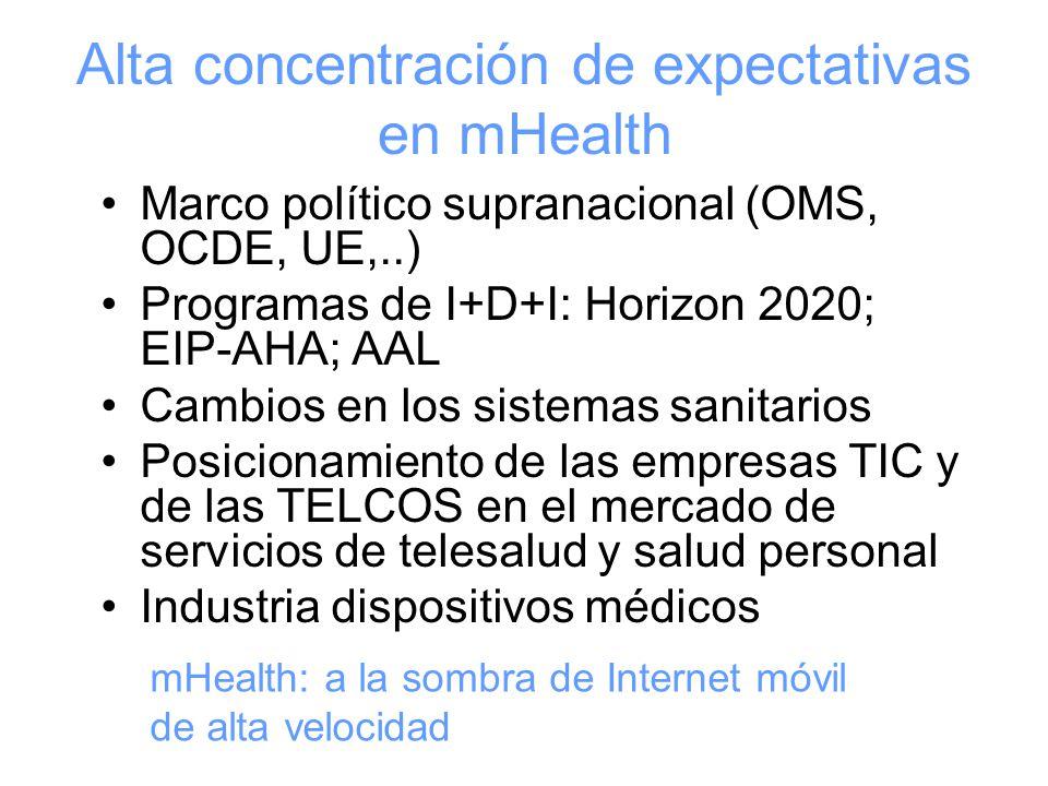 Alta concentración de expectativas en mHealth Marco político supranacional (OMS, OCDE, UE,..) Programas de I+D+I: Horizon 2020; EIP-AHA; AAL Cambios en los sistemas sanitarios Posicionamiento de las empresas TIC y de las TELCOS en el mercado de servicios de telesalud y salud personal Industria dispositivos médicos mHealth: a la sombra de Internet móvil de alta velocidad