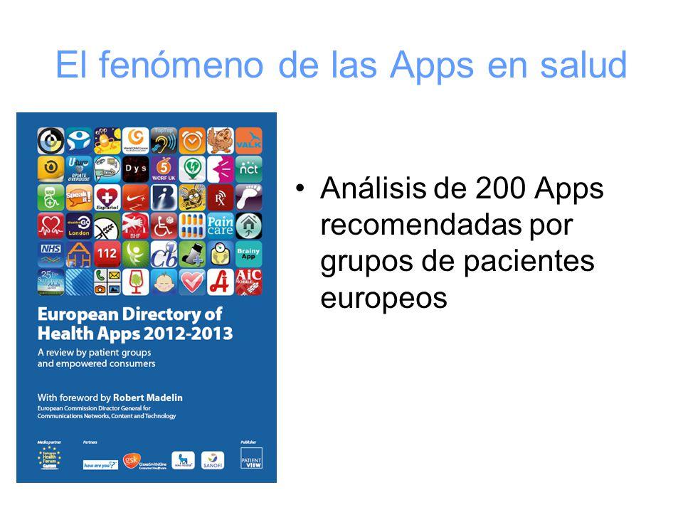 El fenómeno de las Apps en salud Análisis de 200 Apps recomendadas por grupos de pacientes europeos