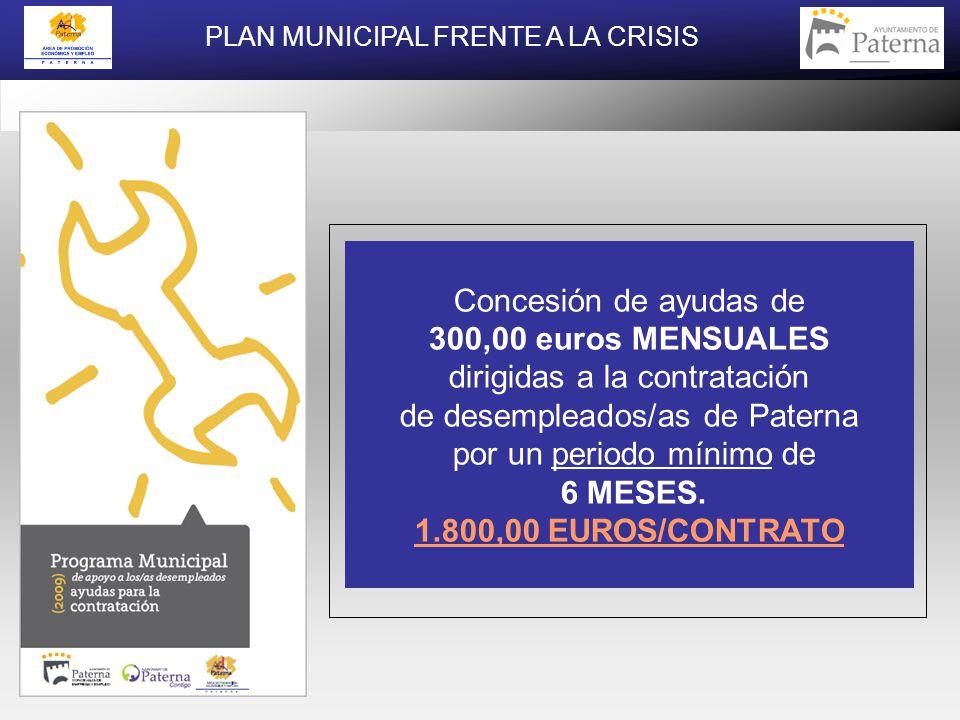 Concesión de ayudas de 300,00 euros MENSUALES dirigidas a la contratación de desempleados/as de Paterna por un periodo mínimo de 6 MESES.