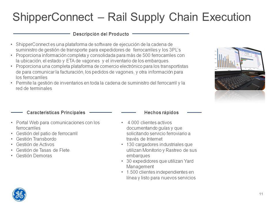 ShipperConnect – Rail Supply Chain Execution 11 Descripción del Producto ShipperConnect es una plataforma de software de ejecución de la cadena de suministro de gestión de transporte para expedidores de ferrocarriles y los 3PL's Proporciona información completa y consolidada para más de 500 ferrocarriles con la ubicación, el estado y ETA de vagones y el inventario de los embarques.