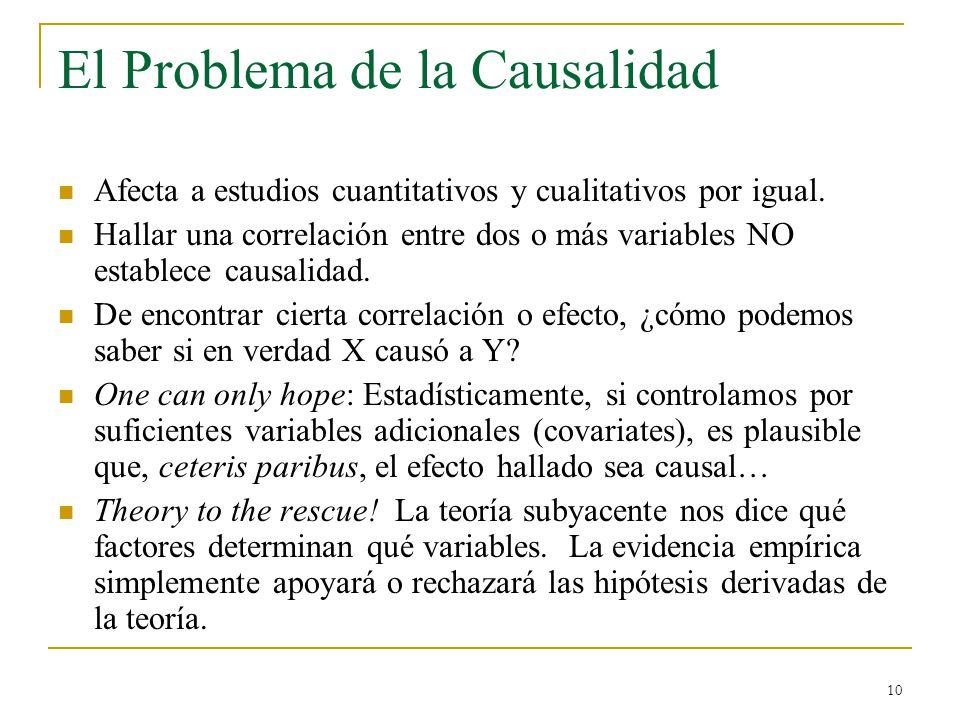 10 El Problema de la Causalidad Afecta a estudios cuantitativos y cualitativos por igual.