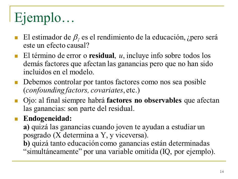 14 Ejemplo… El estimador de  1 es el rendimiento de la educación, ¿pero será este un efecto causal.