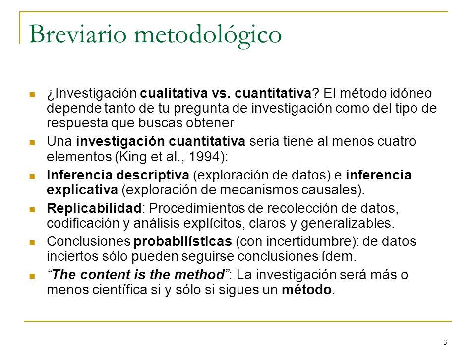 3 Breviario metodológico ¿Investigación cualitativa vs.