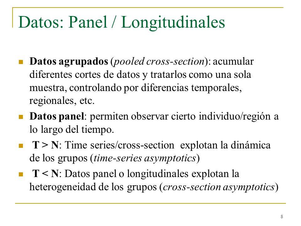 8 Datos: Panel / Longitudinales Datos agrupados (pooled cross-section): acumular diferentes cortes de datos y tratarlos como una sola muestra, controlando por diferencias temporales, regionales, etc.