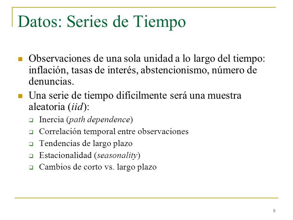9 Datos: Series de Tiempo Observaciones de una sola unidad a lo largo del tiempo: inflación, tasas de interés, abstencionismo, número de denuncias.