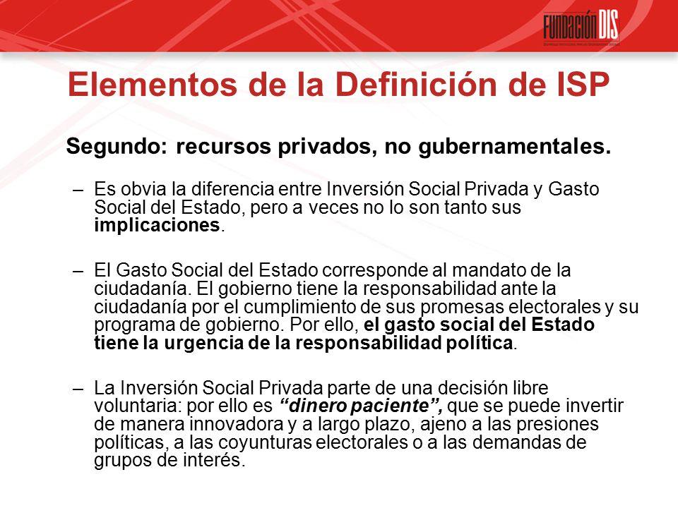 Elementos de la Definición de ISP Segundo: recursos privados, no gubernamentales.