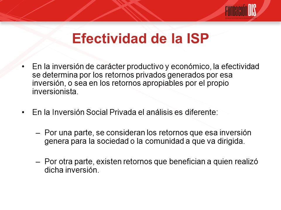 Efectividad de la ISP En la inversión de carácter productivo y económico, la efectividad se determina por los retornos privados generados por esa inversión, o sea en los retornos apropiables por el propio inversionista.