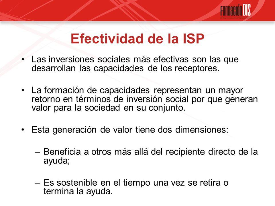 Efectividad de la ISP Las inversiones sociales más efectivas son las que desarrollan las capacidades de los receptores.