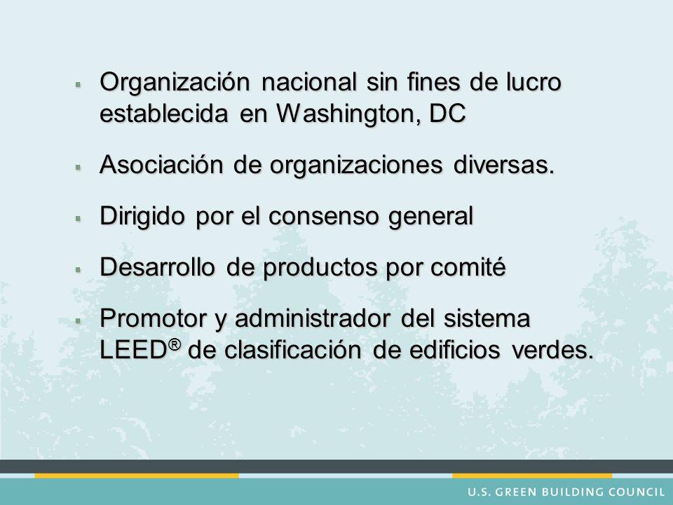  Organización nacional sin fines de lucro establecida en Washington, DC  Asociación de organizaciones diversas.