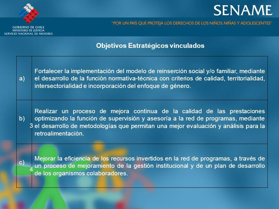 Objetivos Estratégicos vinculados a) Fortalecer la implementación del modelo de reinserción social y/o familiar, mediante el desarrollo de la función normativa-técnica con criterios de calidad, territorialidad, intersectorialidad e incorporación del enfoque de género.