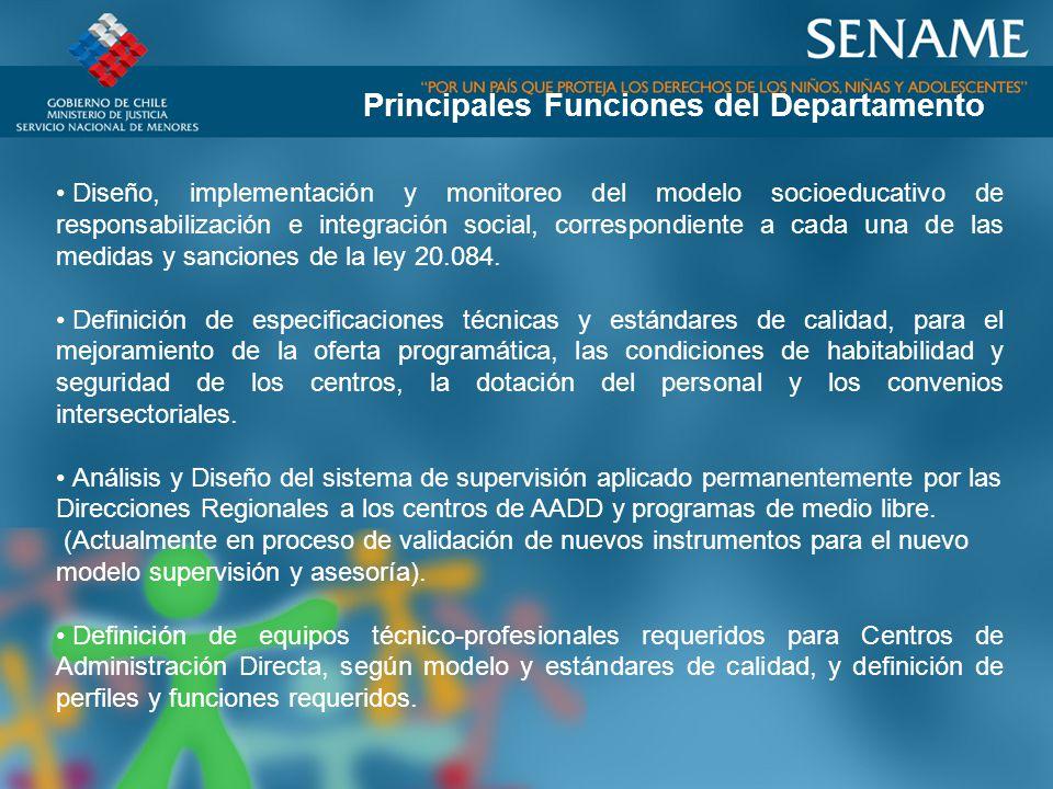 Principales Funciones del Departamento Diseño, implementación y monitoreo del modelo socioeducativo de responsabilización e integración social, correspondiente a cada una de las medidas y sanciones de la ley 20.084.