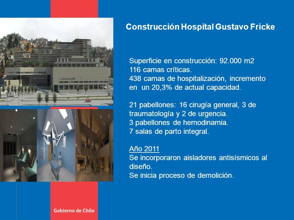 Construcción Hospital Gustavo Fricke Superficie en construcción: 92.000 m2 116 camas críticas.