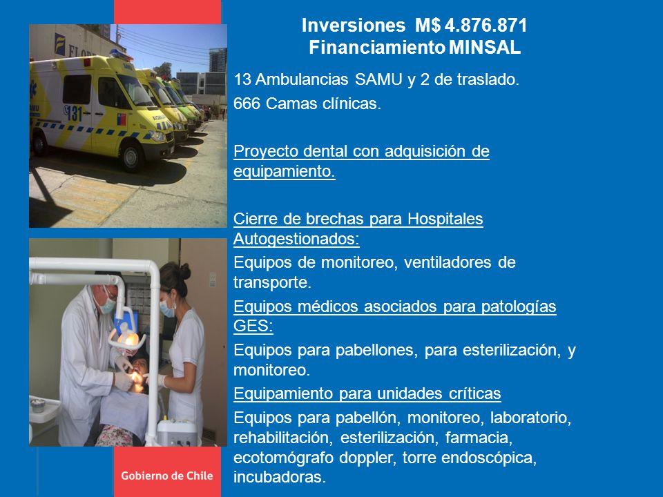 13 Ambulancias SAMU y 2 de traslado. 666 Camas clínicas.