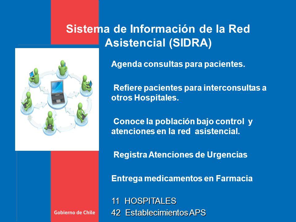 Sistema de Información de la Red Asistencial (SIDRA) Agenda consultas para pacientes.