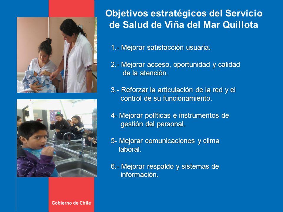 1.- Mejorar satisfacción usuaria. 2.- Mejorar acceso, oportunidad y calidad de la atención.