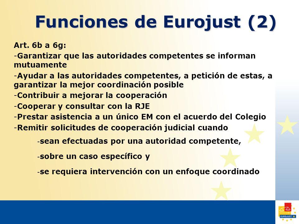 Funciones de Eurojust (2) Art.