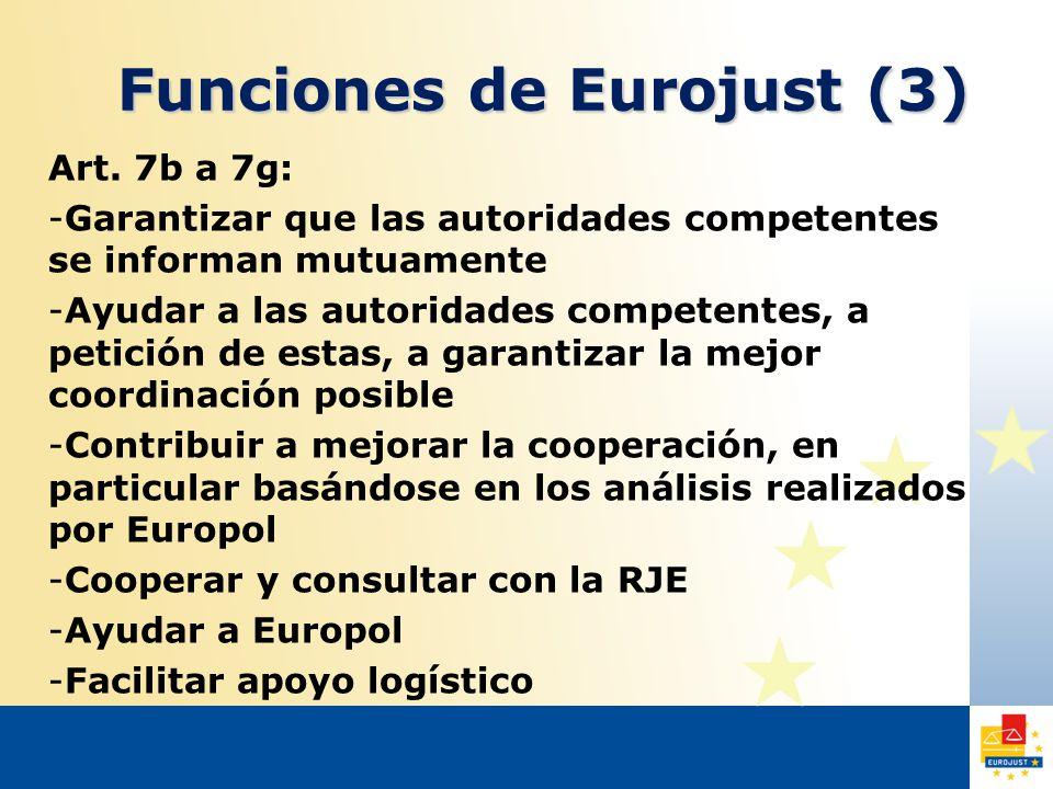 Funciones de Eurojust (3) Art.