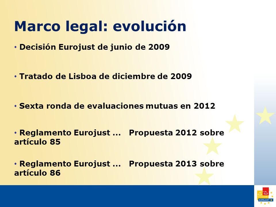 Marco legal: evolución Decisión Eurojust de junio de 2009 Tratado de Lisboa de diciembre de 2009 Sexta ronda de evaluaciones mutuas en 2012 Reglamento Eurojust...