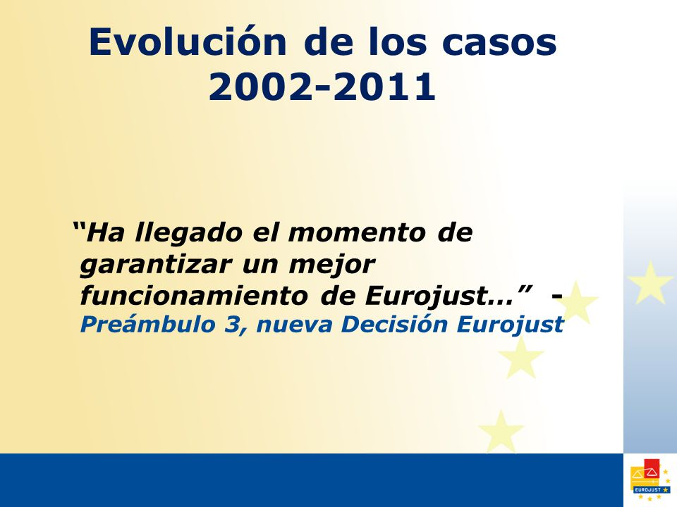 Evolución de los casos 2002-2011 Ha llegado el momento de garantizar un mejor funcionamiento de Eurojust… - Preámbulo 3, nueva Decisión Eurojust