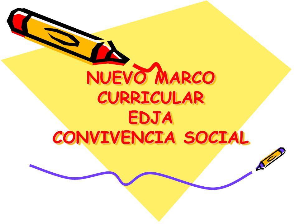 NUEVO MARCO CURRICULAR EDJA CONVIVENCIA SOCIAL