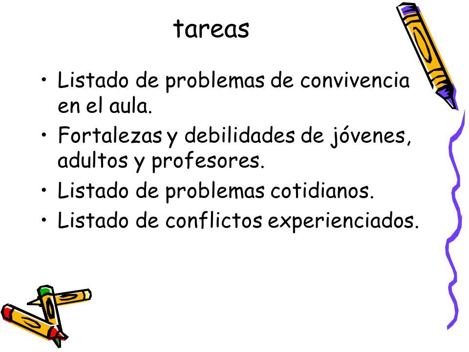 tareas Listado de problemas de convivencia en el aula.