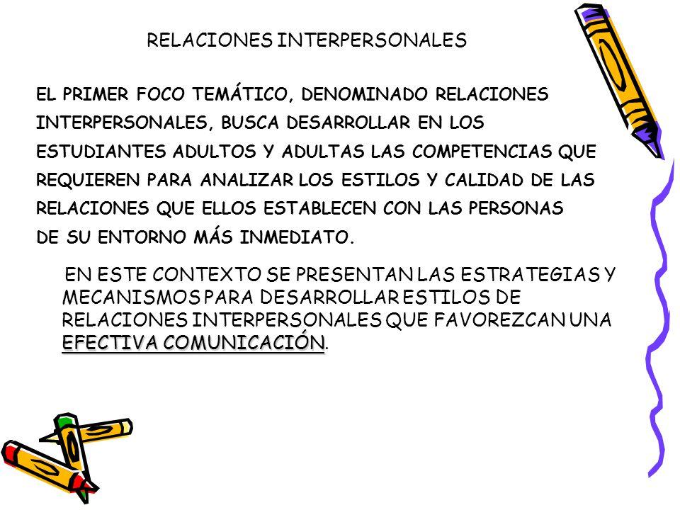 RELACIONES INTERPERSONALES EL PRIMER FOCO TEMÁTICO, DENOMINADO RELACIONES INTERPERSONALES, BUSCA DESARROLLAR EN LOS ESTUDIANTES ADULTOS Y ADULTAS LAS COMPETENCIAS QUE REQUIEREN PARA ANALIZAR LOS ESTILOS Y CALIDAD DE LAS RELACIONES QUE ELLOS ESTABLECEN CON LAS PERSONAS DE SU ENTORNO MÁS INMEDIATO.
